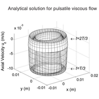 Analytical solution for pulsatile viscous flow in a straight elliptic annulus and application to the motion of the cerebrospinal fluid.