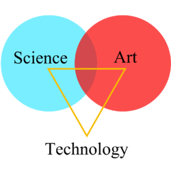 Science and art: how diverse and unique