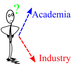 Whether to stay in academia or leave it, that is the question.