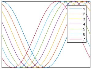 Parula line colors