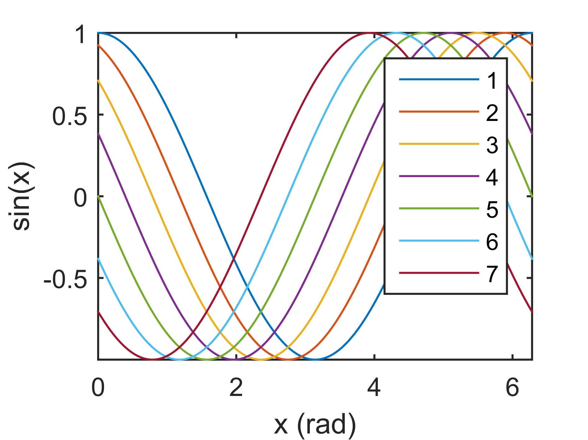 Preparing MATLAB figures for publication | The Interface Group